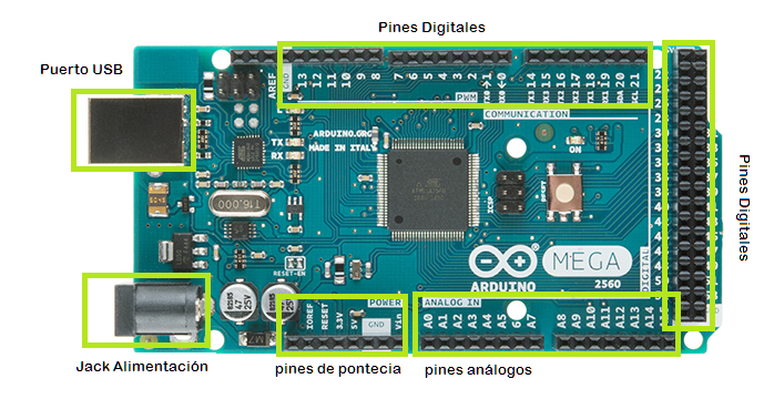 Arduino mega Colombia