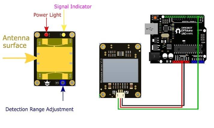 conexión sensor milimetrico